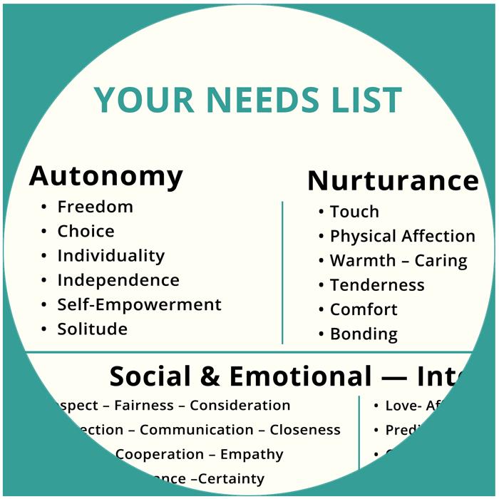 Need-List-Turquoise-circle